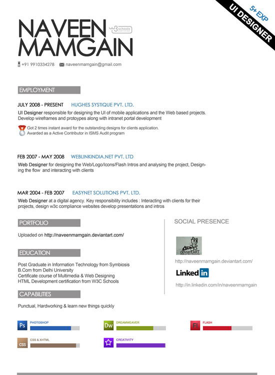 resume by naveenmamgain
