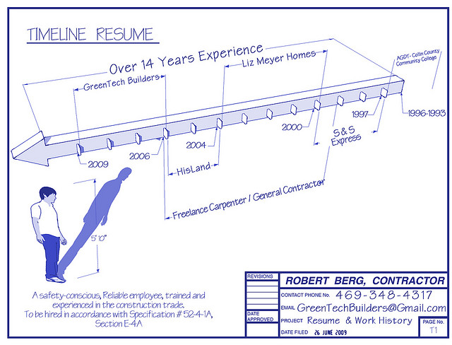 timeline resume by robert berg