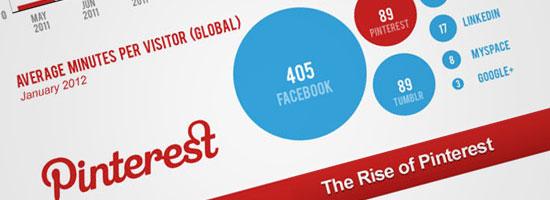 pinterest-infographics
