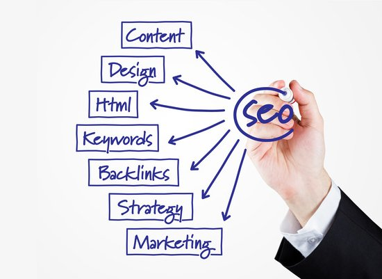 what is the best seo company
