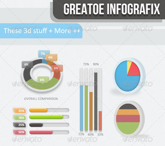 15 Best Premium UI Kits for Your Own Infographic Design