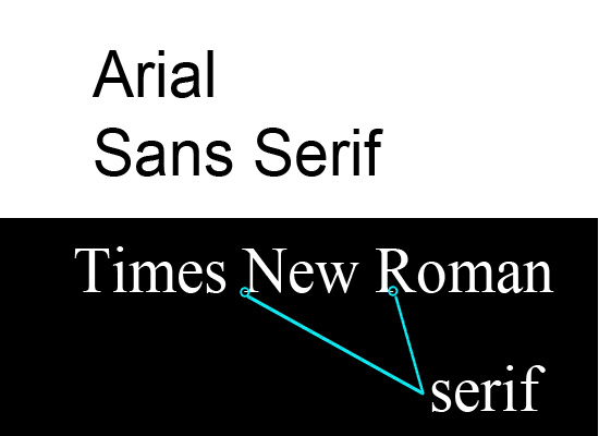 How To Classify Fonts