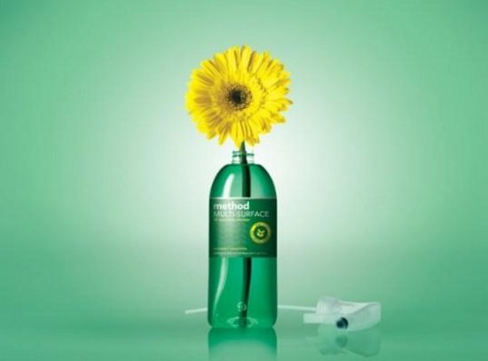Green Marketing Advantages