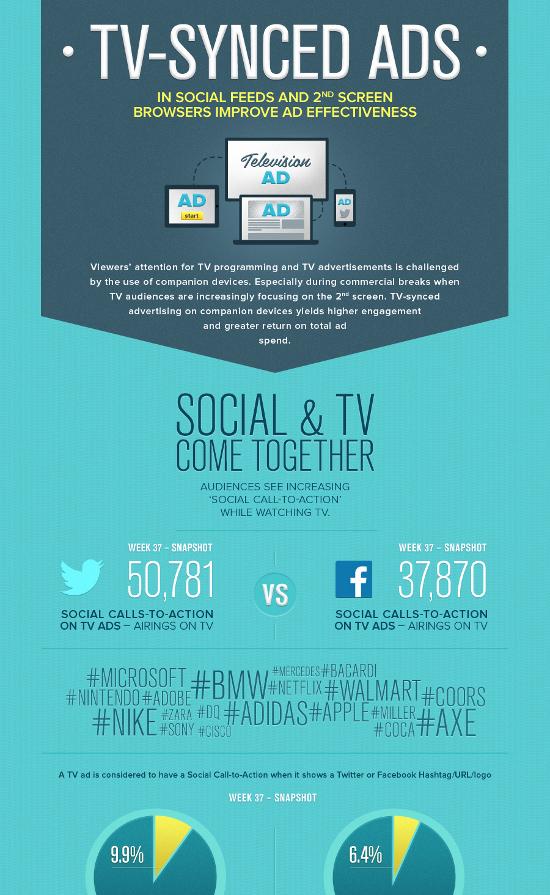 Twitter Hashtag Branding Strategy