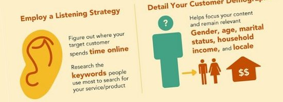 how-to-build-your-brand-online-infographic-cover