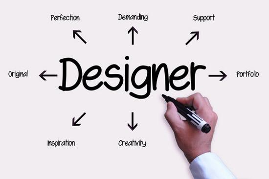 Medium Logo Designer Indicators