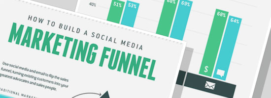 infographic-social-media-marketing-funnel-cover