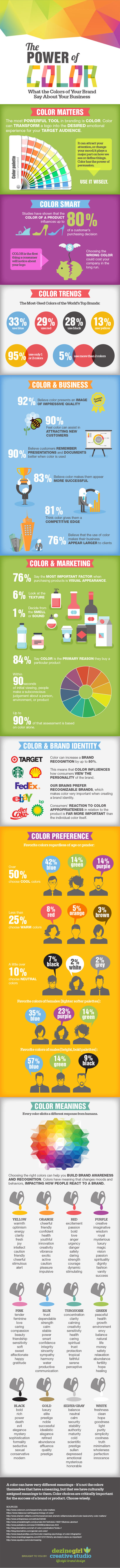 The Power of Color in Brand