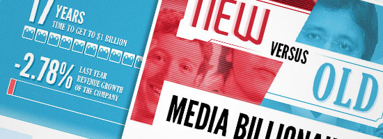 New vs. Old Media Billionaires Infographic