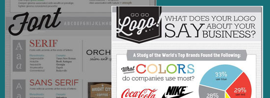 Logo Design Guide Infographic
