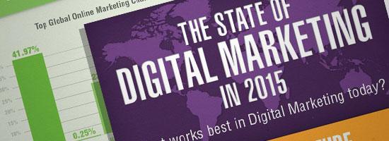 Digital Marketing Strategies 2015