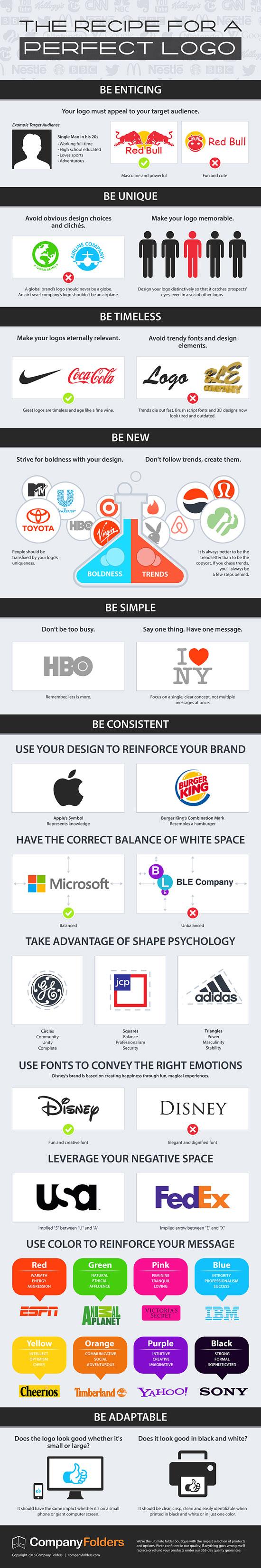 Perfect Logo Design Recipe