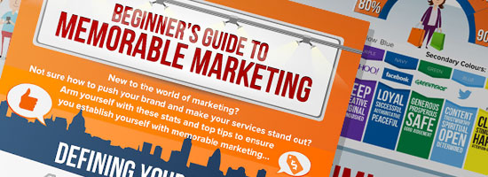 Memorable Marketing How To