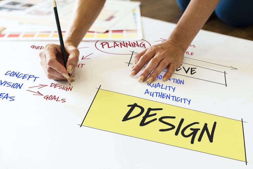 Business Card Design Process