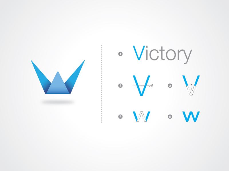 Idea Logo Wingo por Fancy Design