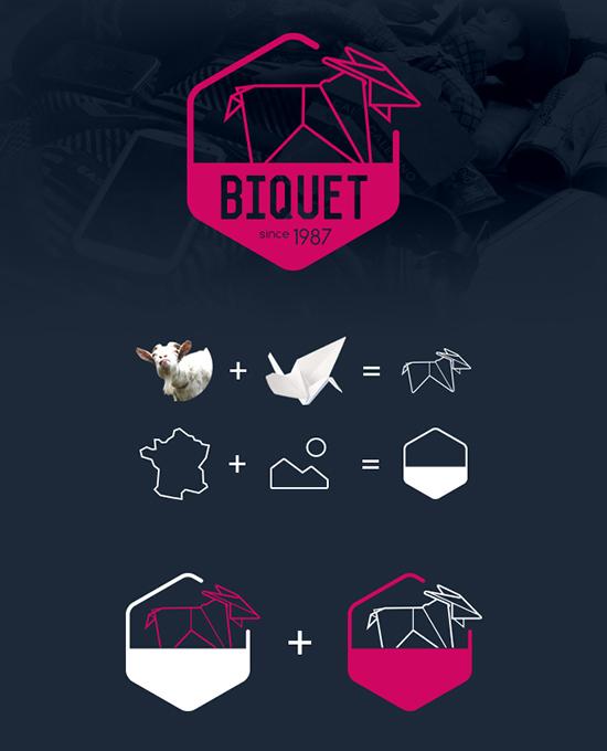 Creación de logotipo Biquet por Biquet
