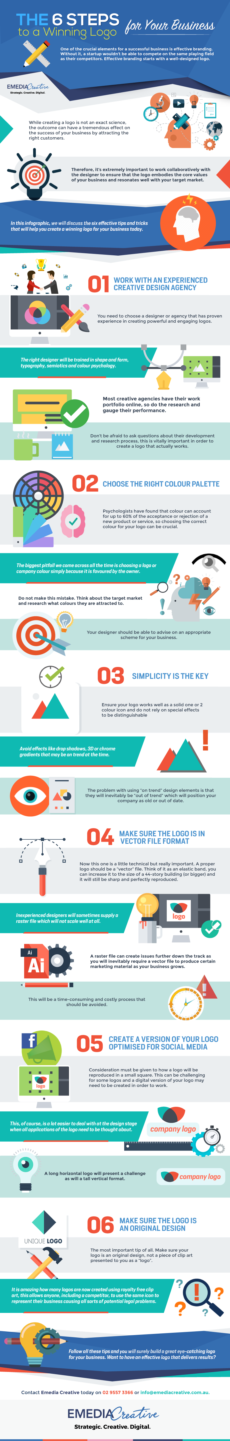 The 6 Steps To A Winning Logo For Your Business