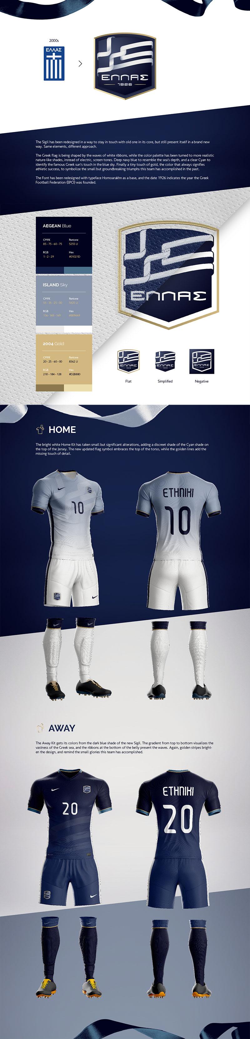 Diseños de marca de clubes de fútbol: cambio de marca a Grecia por Vassilis Dimitros