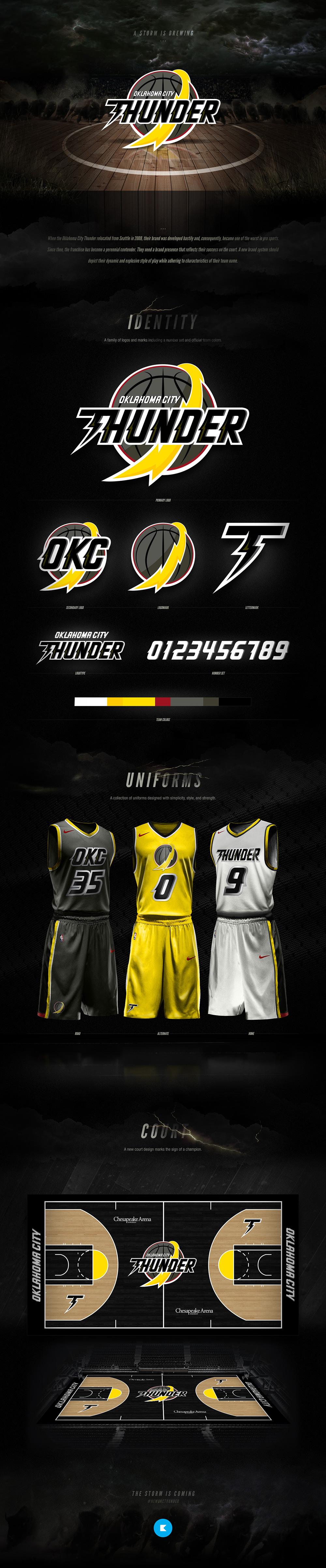 Logotipo del equipo de basketball: Oklahoma City Thunder por Dan Kennedy