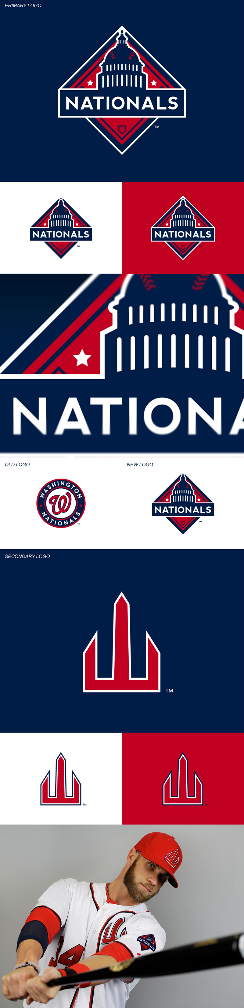 Washington Nationals Rebrand Concept by Evan Hessler