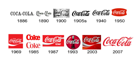 Coca - Cola's Timeless Brand Identity