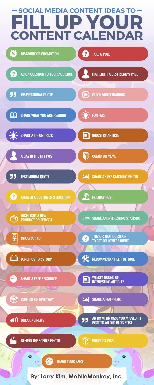 Social Media Content Ideas for Content Calendar Infographic