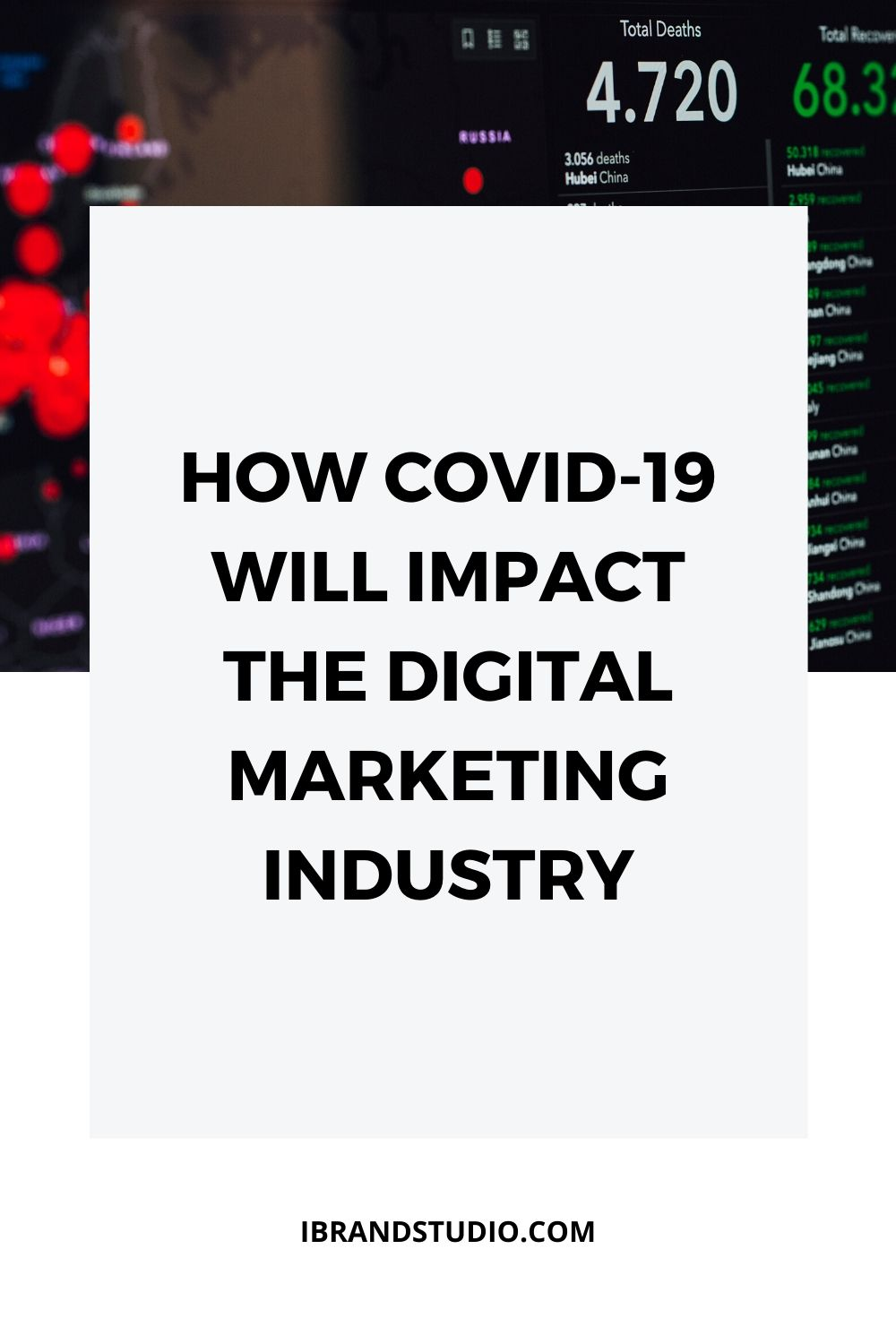 How Covid-19 Will Impact The Digital Marketing Industry