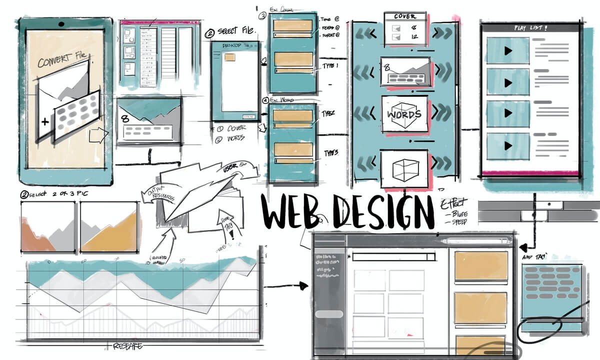 Web Design and UI