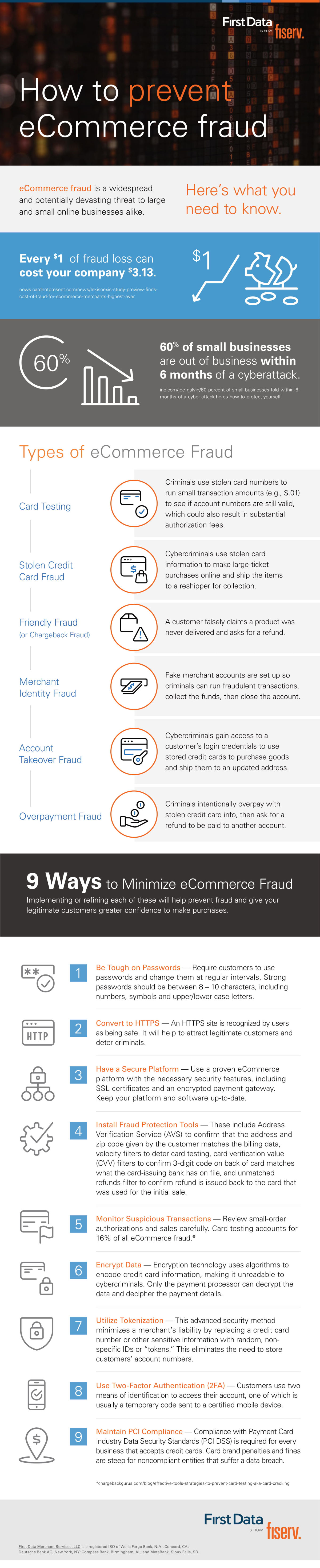 How To Prevent eCommerce Fraud - Infographic