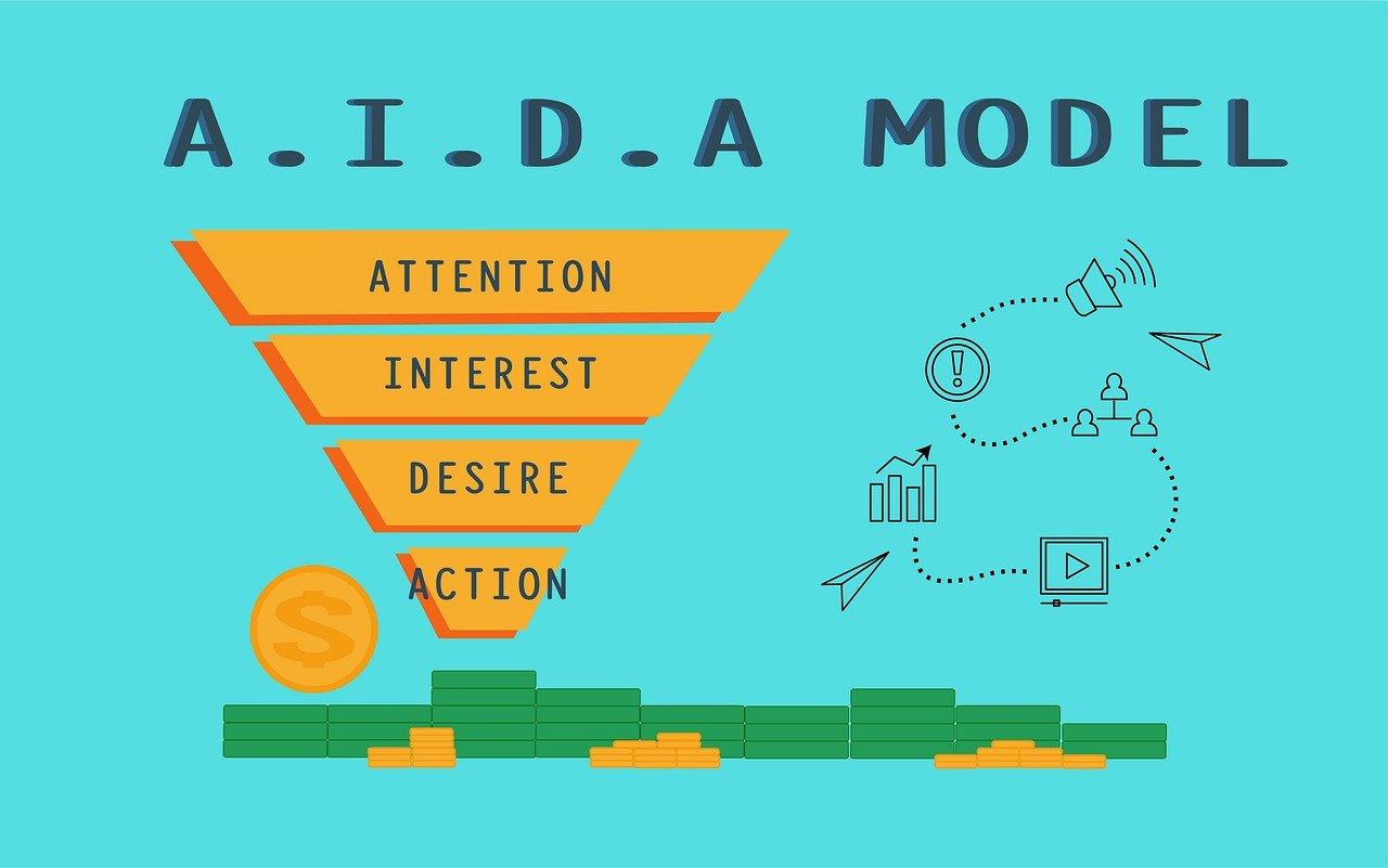 AIDA Concept