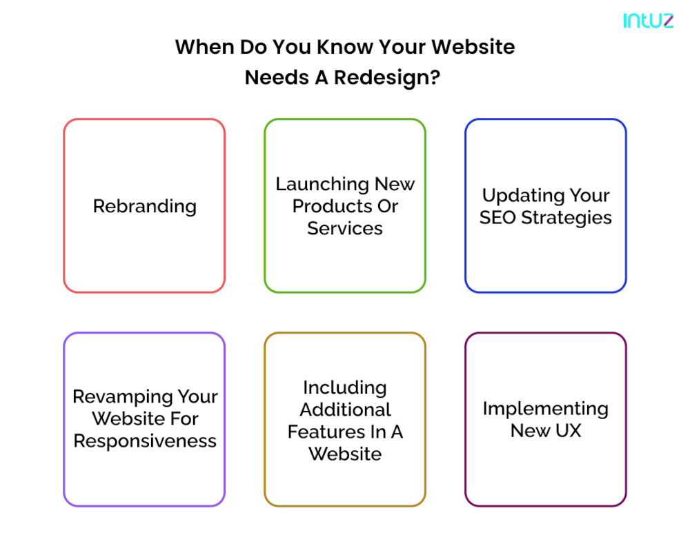 When Do You Know Your Website Needs A Redesign?