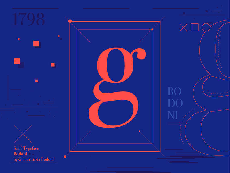 fonts used by graphic design professionals - Bodoni Font