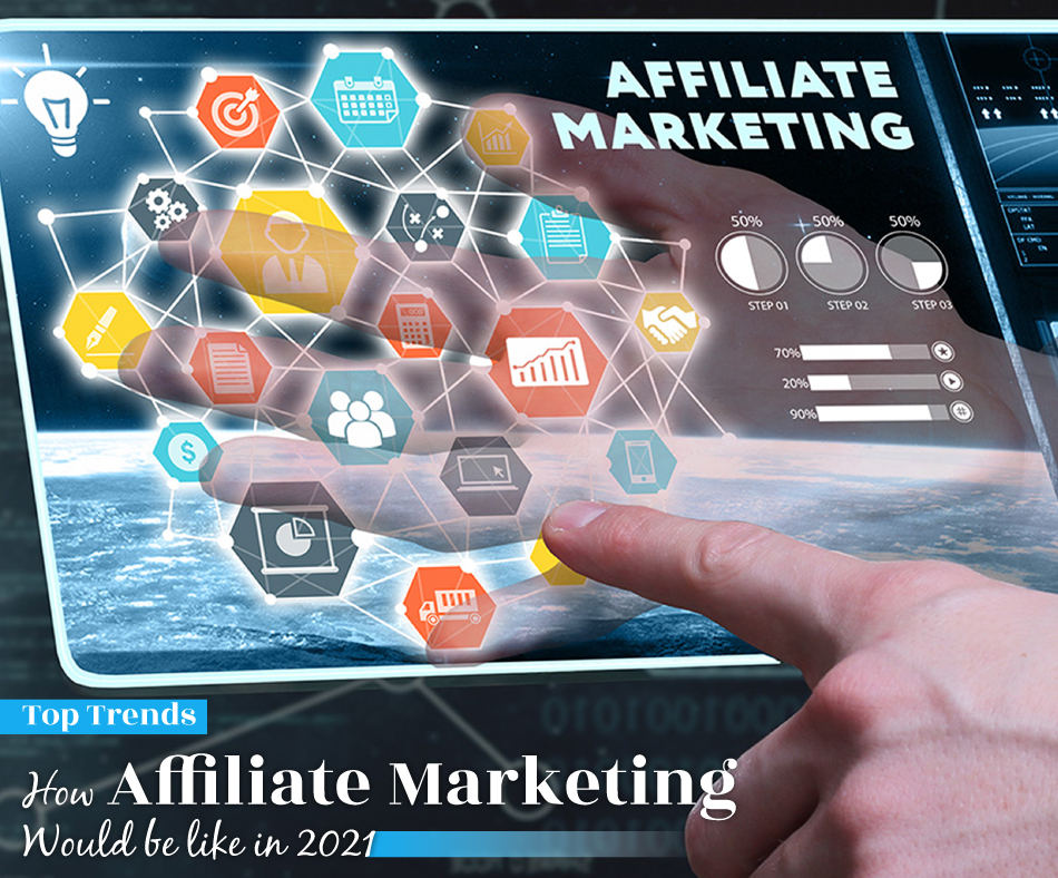 Most Likely Affiliate Marketing Trends of 2021