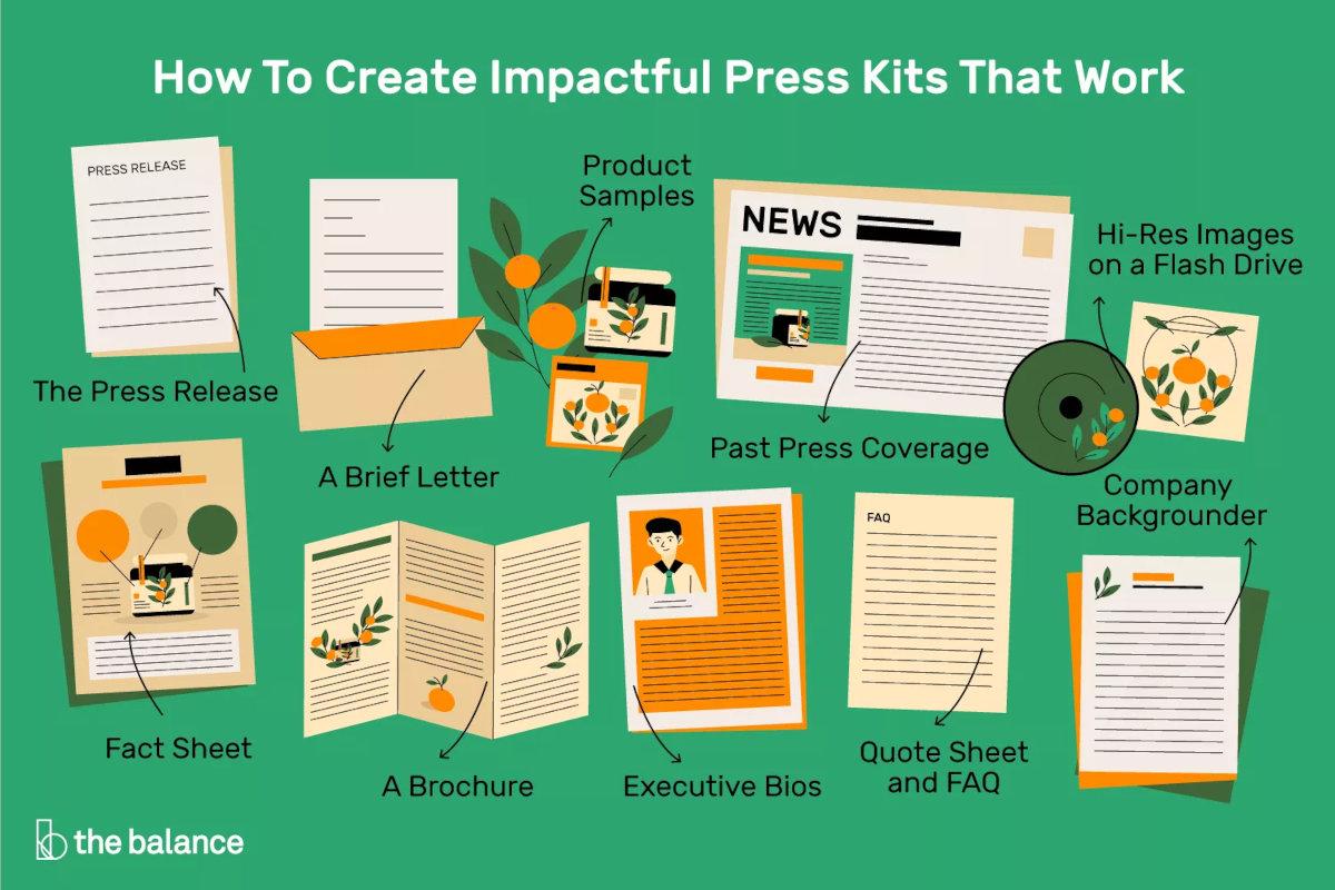 How to create impactful Press Kits