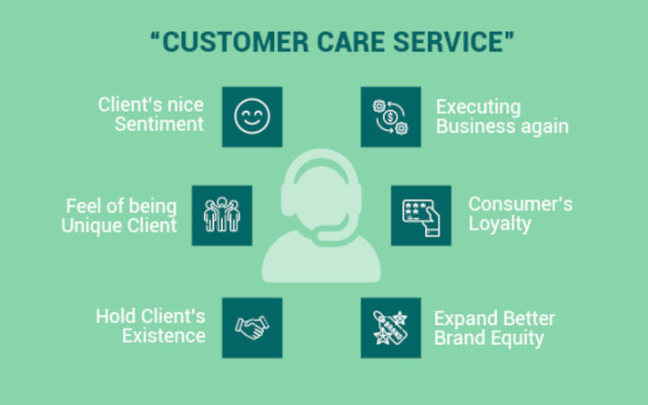 Why Customer Care Service Important