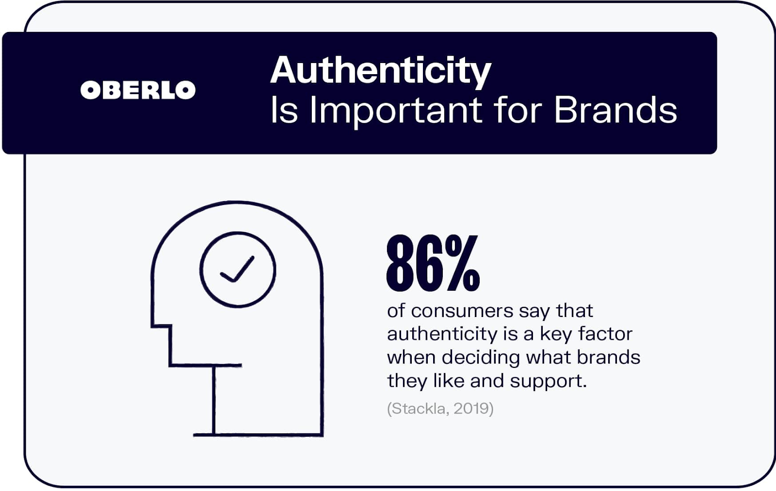 Authenticity is Important for Brands